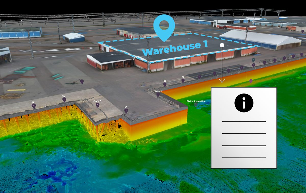 How to Utilize GIS in Harbor Management Software?